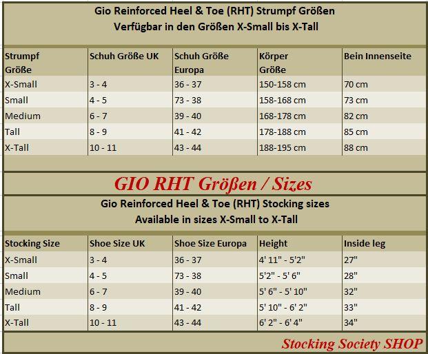 GIO-RHT-Groessen