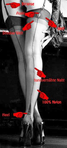 Die-Anatomie-des-echten-Nahtnylon-Strumpfes